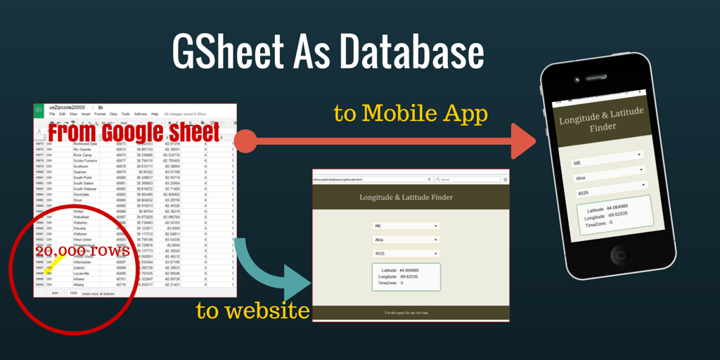 Google sheet as database