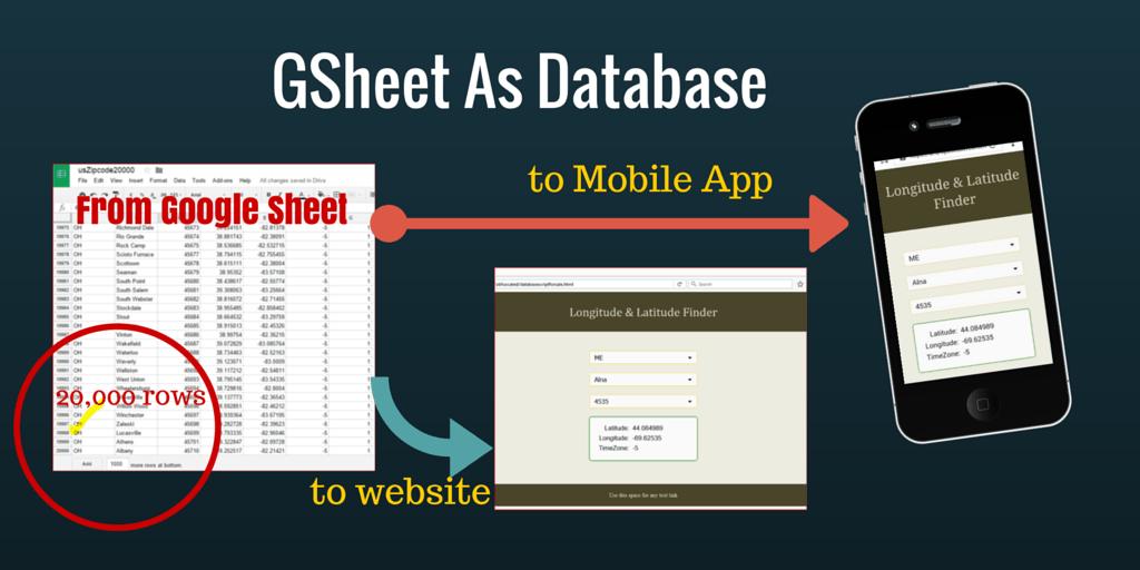 Google sheet as database